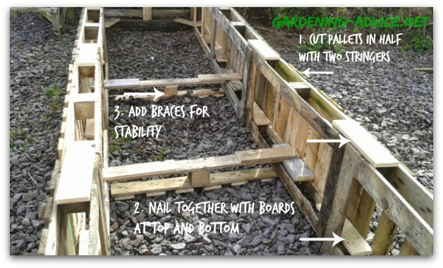 Building raised garden beds from used pallets for nearly free for How to make garden beds from pallets