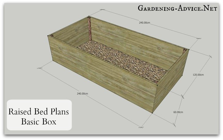 raised bed plans basic box